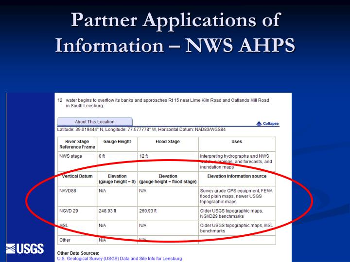 Partner Applications of Information – NWS AHPS