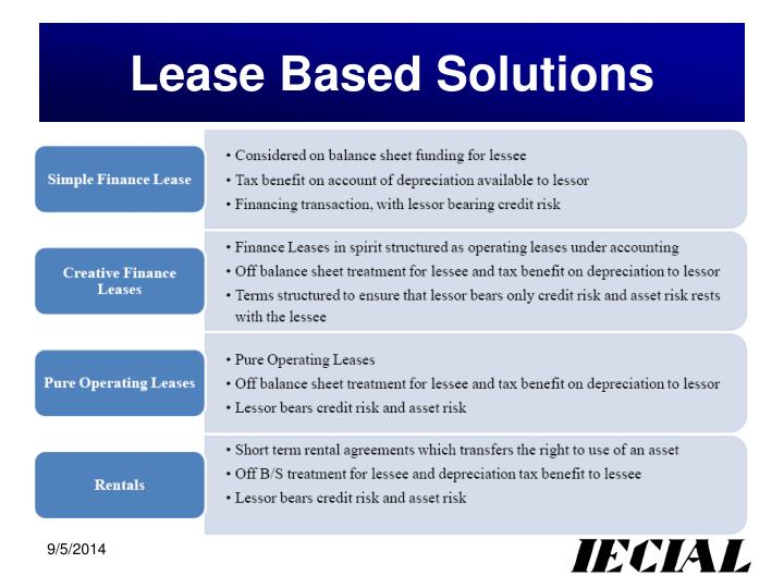Lease Based Solutions