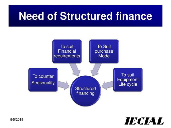 Need of structured finance