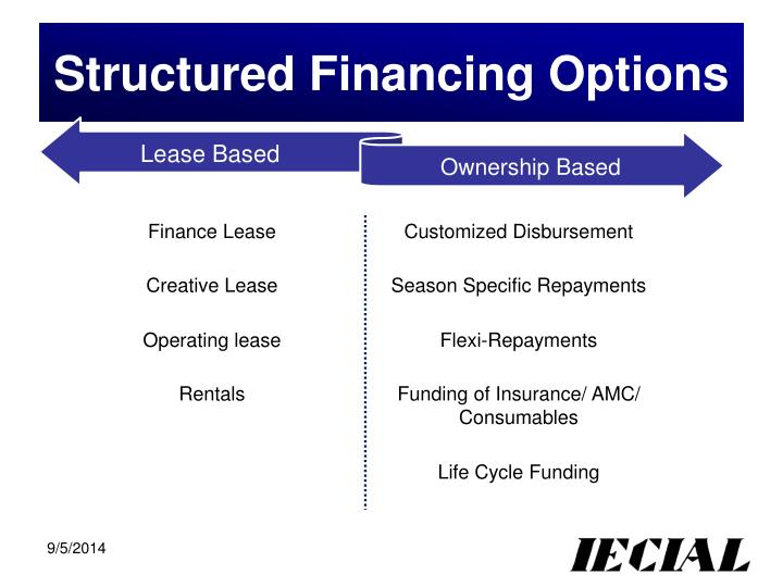 Structured financing options
