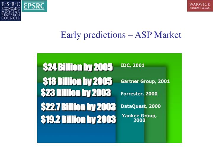 Early predictions – ASP Market