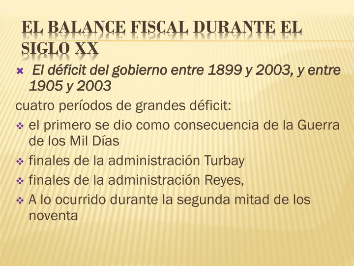 El déficit del gobierno entre 1899 y