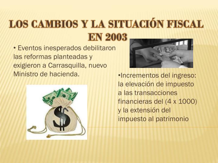 LOS CAMBIOS Y LA SITUACIÓN FISCAL