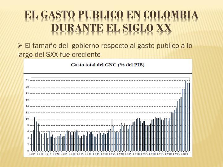 EL GASTO PUBLICO EN COLOMBIA DURANTE EL SIGLO XX