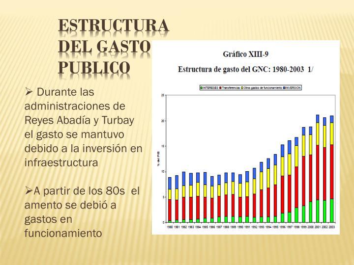 ESTRUCTURA DEL GASTO PUBLICO