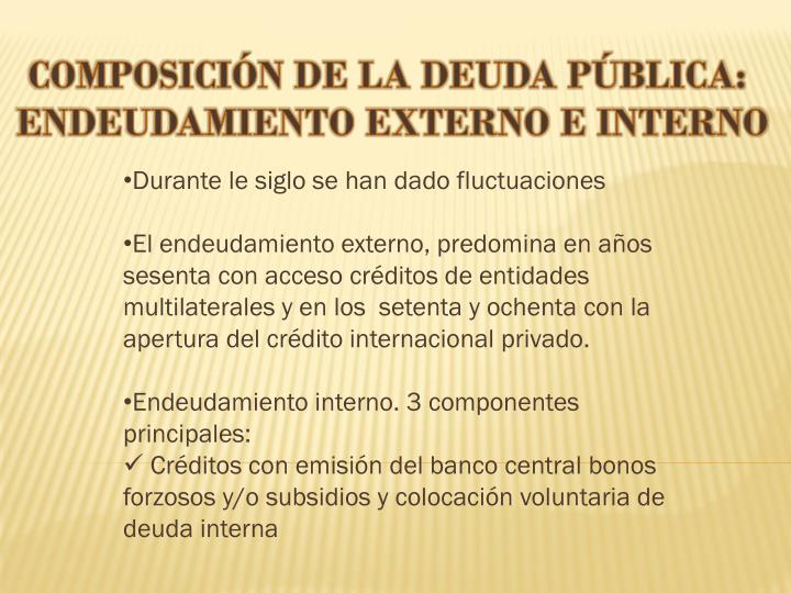 COMPOSICIÓN DE LA DEUDA PÚBLICA: