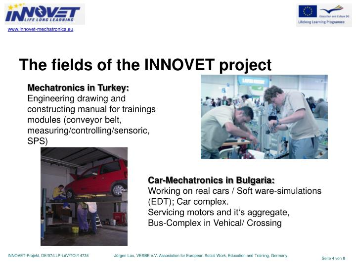 The fields of the INNOVET project