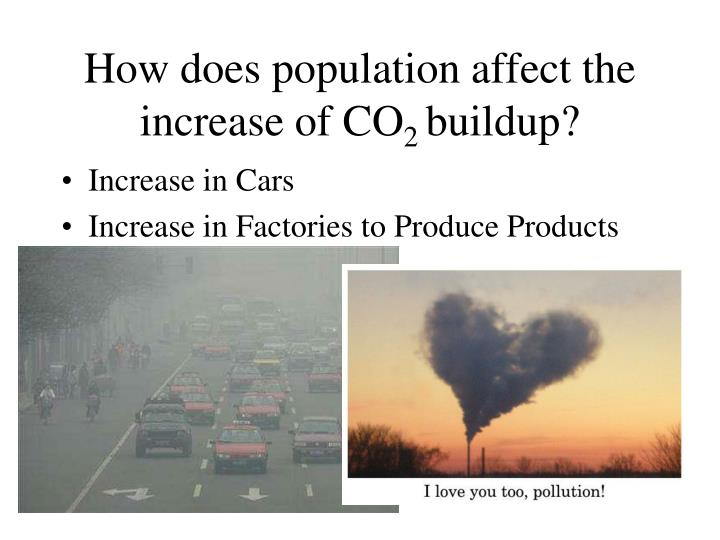How does population affect the increase of CO