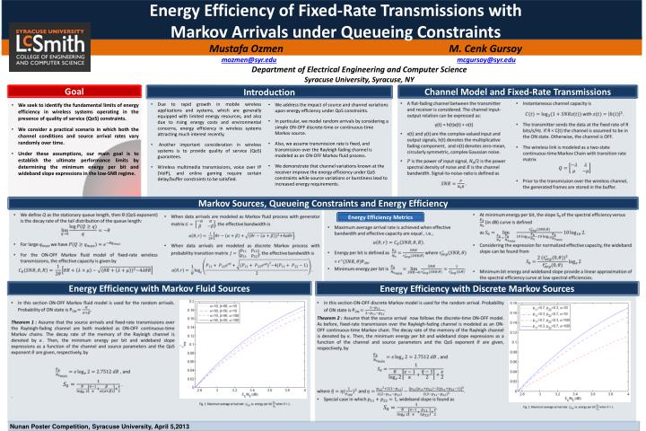 Energy Efficiency of Fixed-Rate Transmissions with
