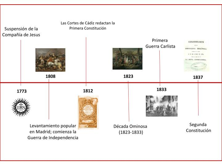 Las Cortes de Cádiz redactan la