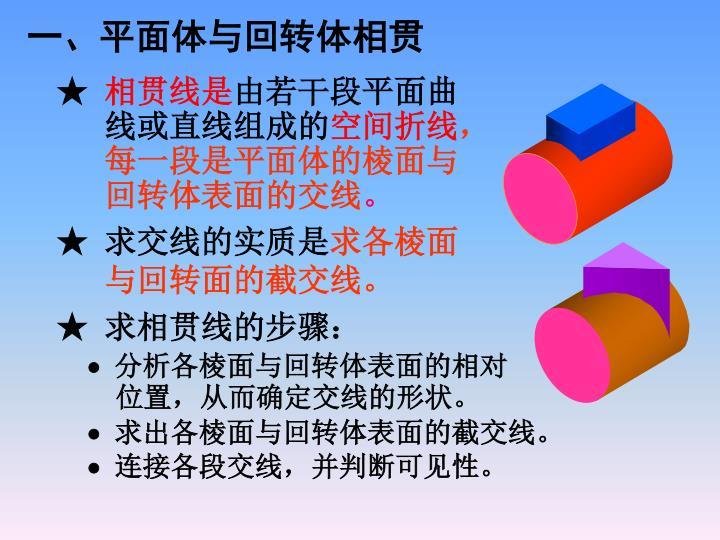 一、平面体与回转体相贯