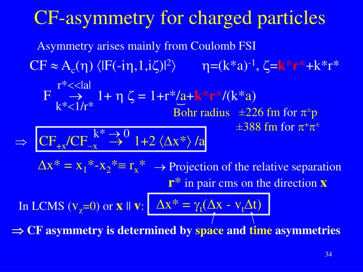 CF-asymmetry for charged particles