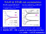 na49 star out asymmetries