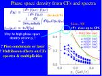 phase space density from cfs and spectra