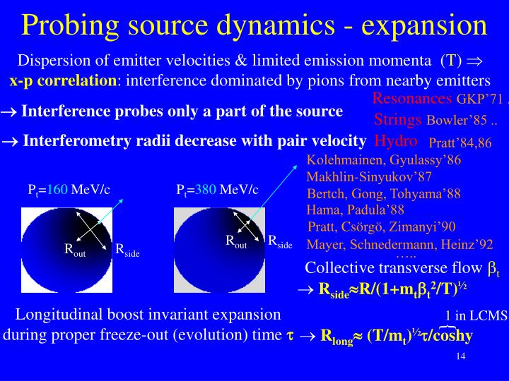 Probing source dynamics - expansion