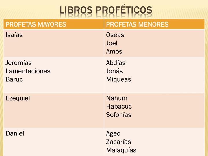 Libros proféticos
