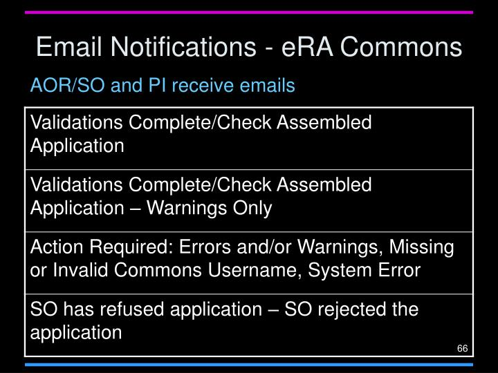Email Notifications - eRA Commons