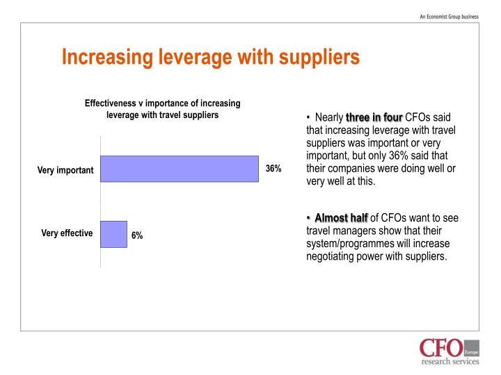 Increasing leverage with suppliers