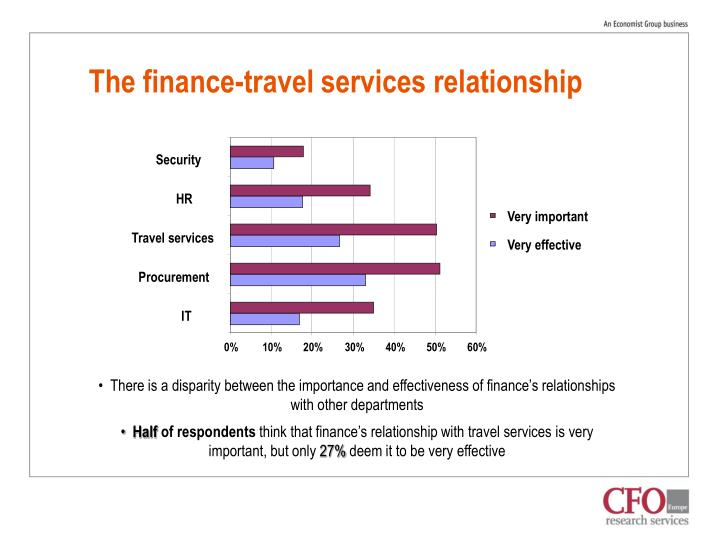 The finance-travel services relationship