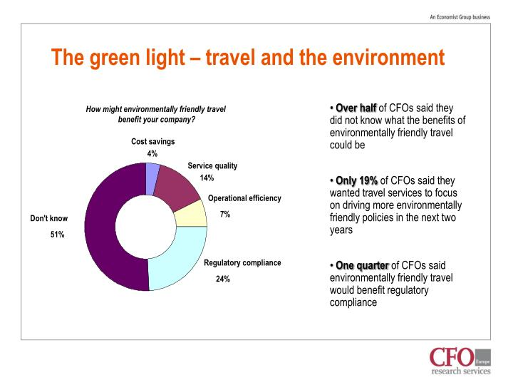 The green light – travel and the environment