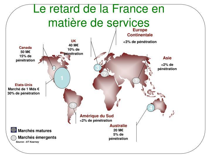 Le retard de la France en matière de services