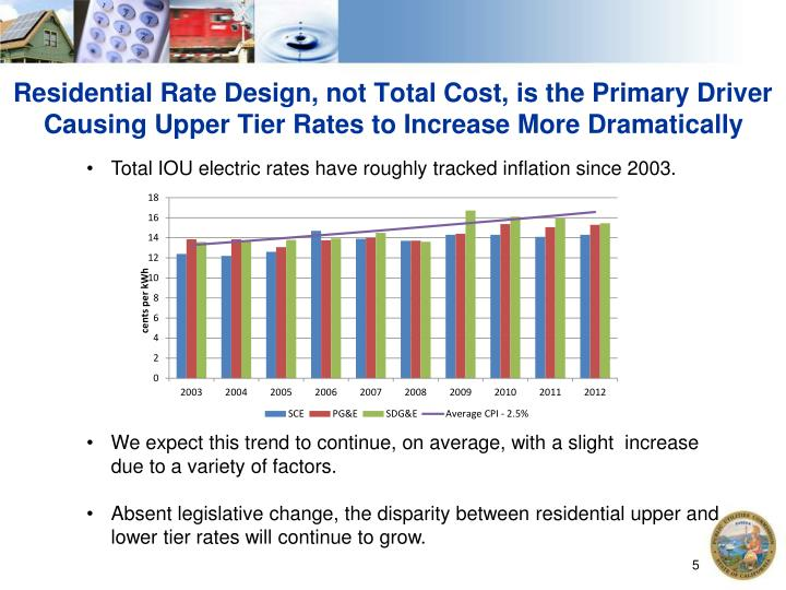 Residential Rate Design, not Total Cost, is the Primary Driver Causing Upper Tier Rates to Increase More Dramatically
