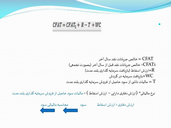 = CFAT
