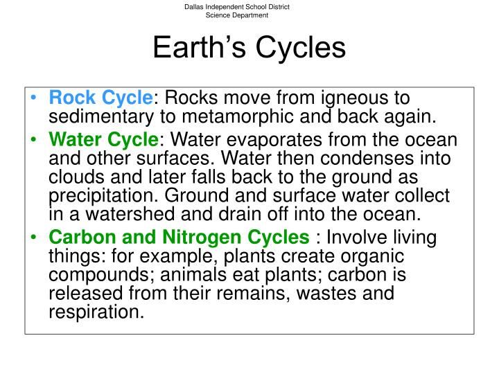 Earth s cycles