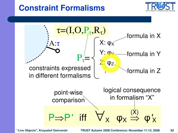 Constraint Formalisms