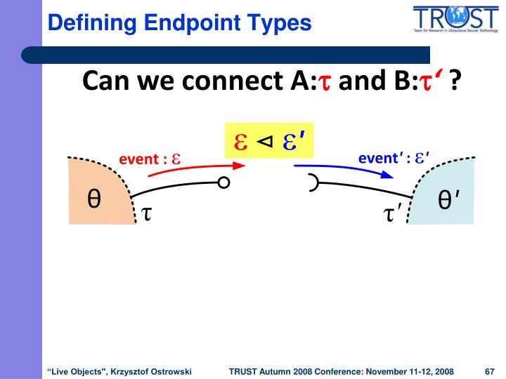 Defining Endpoint Types