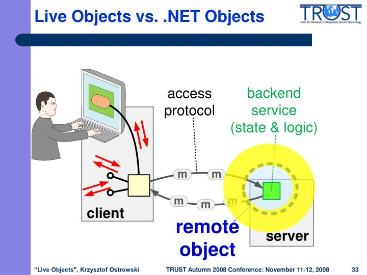 Live Objects vs. .NET Objects