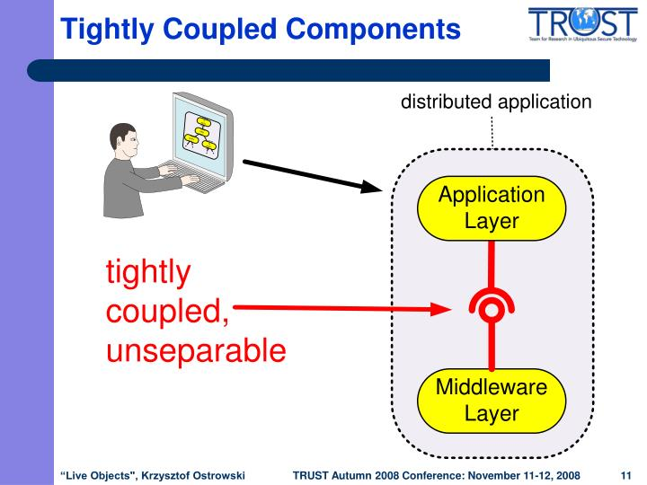 Tightly Coupled Components