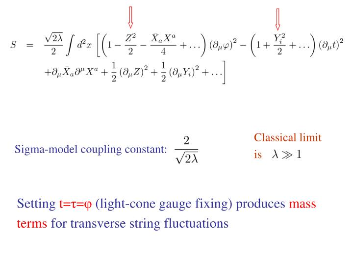 Sigma-model coupling constant: