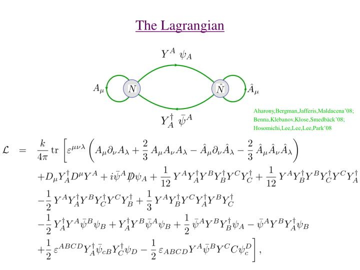 The Lagrangian