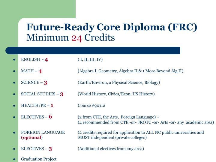 Future-Ready Core Diploma (FRC)