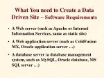 what you need to create a data driven site software requirements