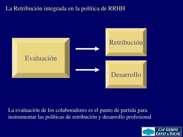 La Retribución integrada en la política de RRHH