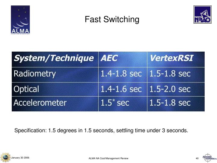 Fast Switching