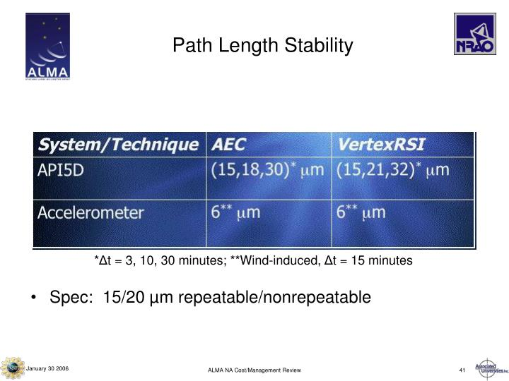 Path Length Stability