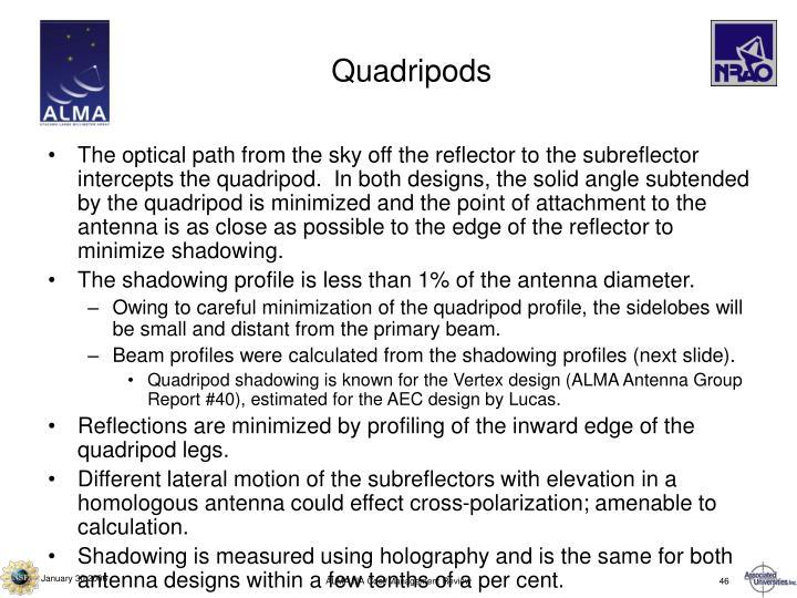 Quadripods
