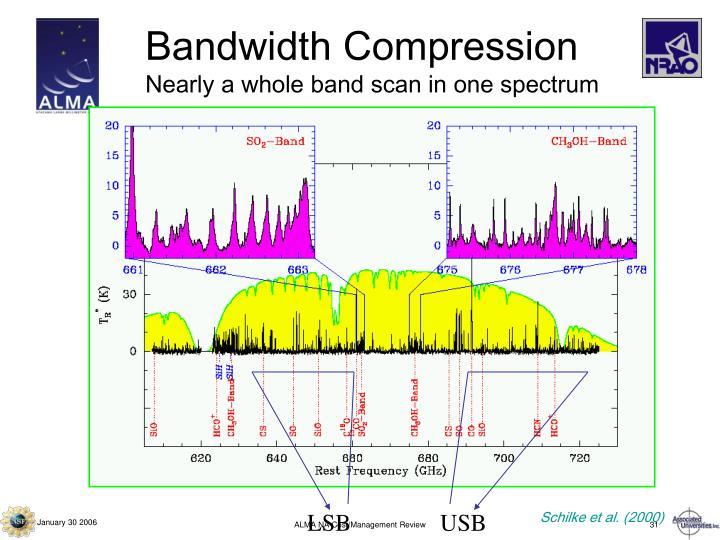 Bandwidth Compression