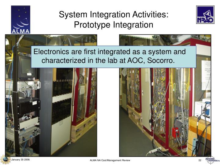 System Integration Activities: