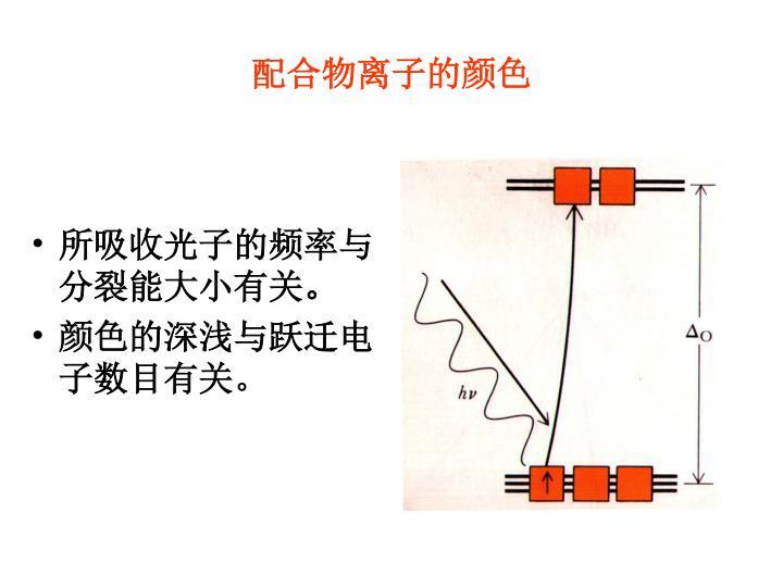 所吸收光子的频率与分裂能大小有关