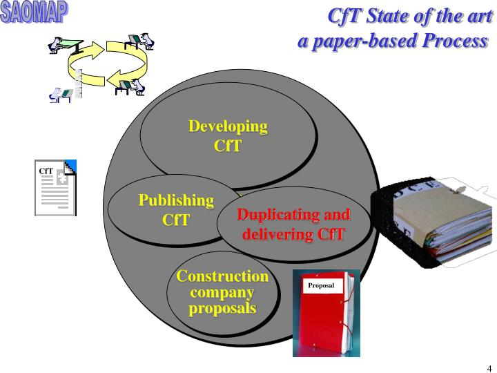 CfT State of the art