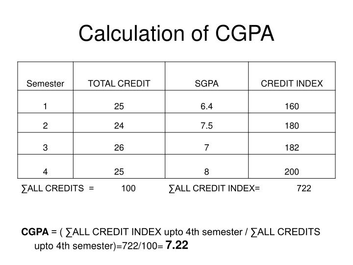 Calculation of CGPA
