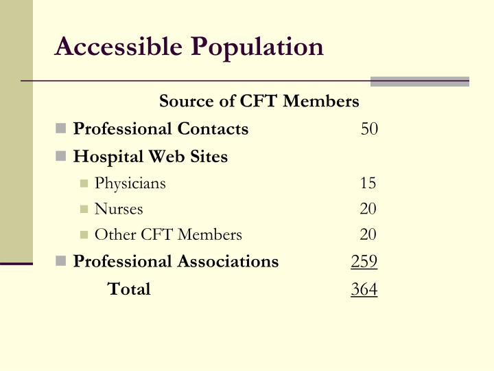 Accessible Population