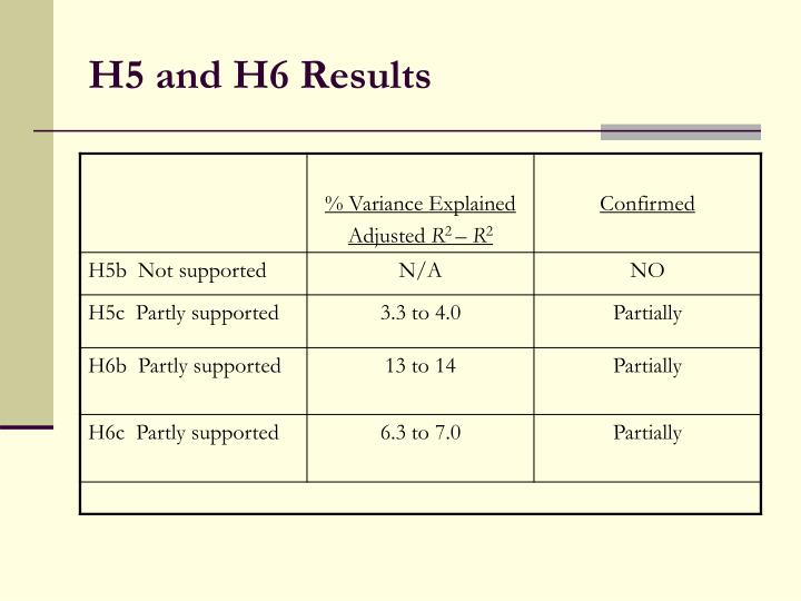 H5 and H6 Results