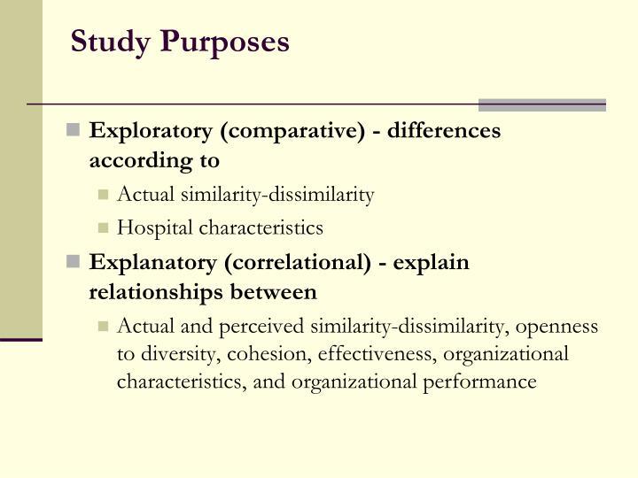 Study Purposes