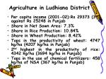 agriculture in ludhiana district
