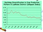 declining diversification in crop production pattern in ludhiana district simpson index
